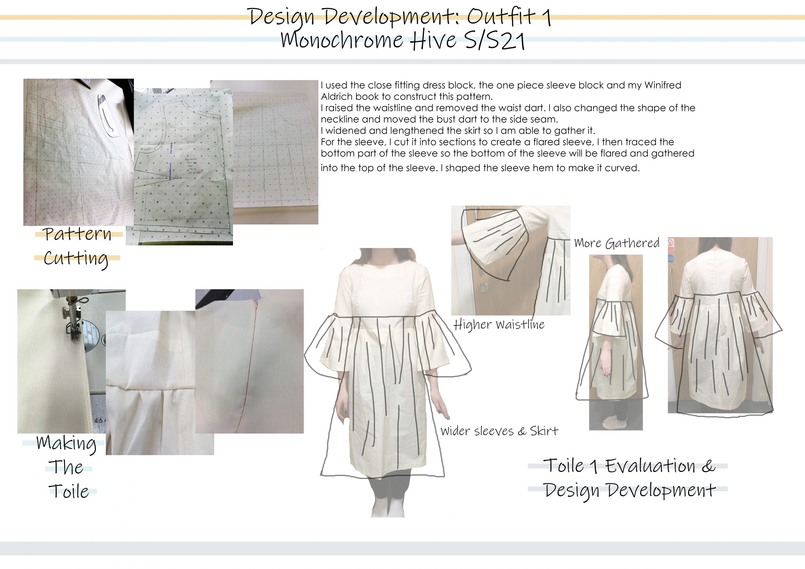 Lynsey Mcmaster Fashion Design Portfolio Uclan Talent